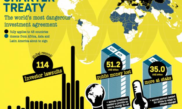 Der Energiecharta-Vertrag –  eine Gefahr für Umwelt und Demokratie